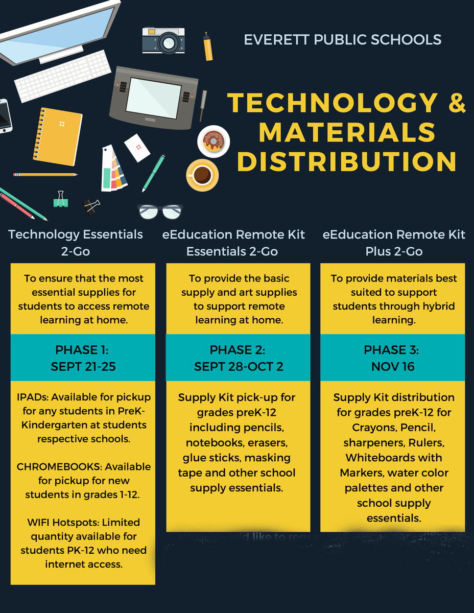 Flyer, school supply icons and text