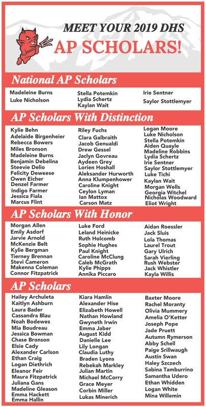 List of scholars