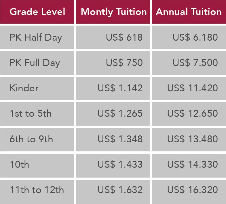 Tuition fees option 2 Boston School International