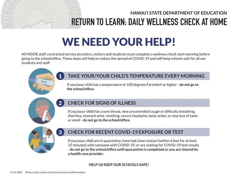RETURN TO LEARN: DAILY WELLNESS CHECK AT HOME Thumbnail Image