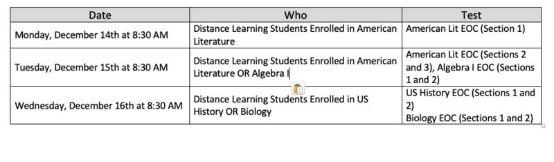 DL Testing Schedule
