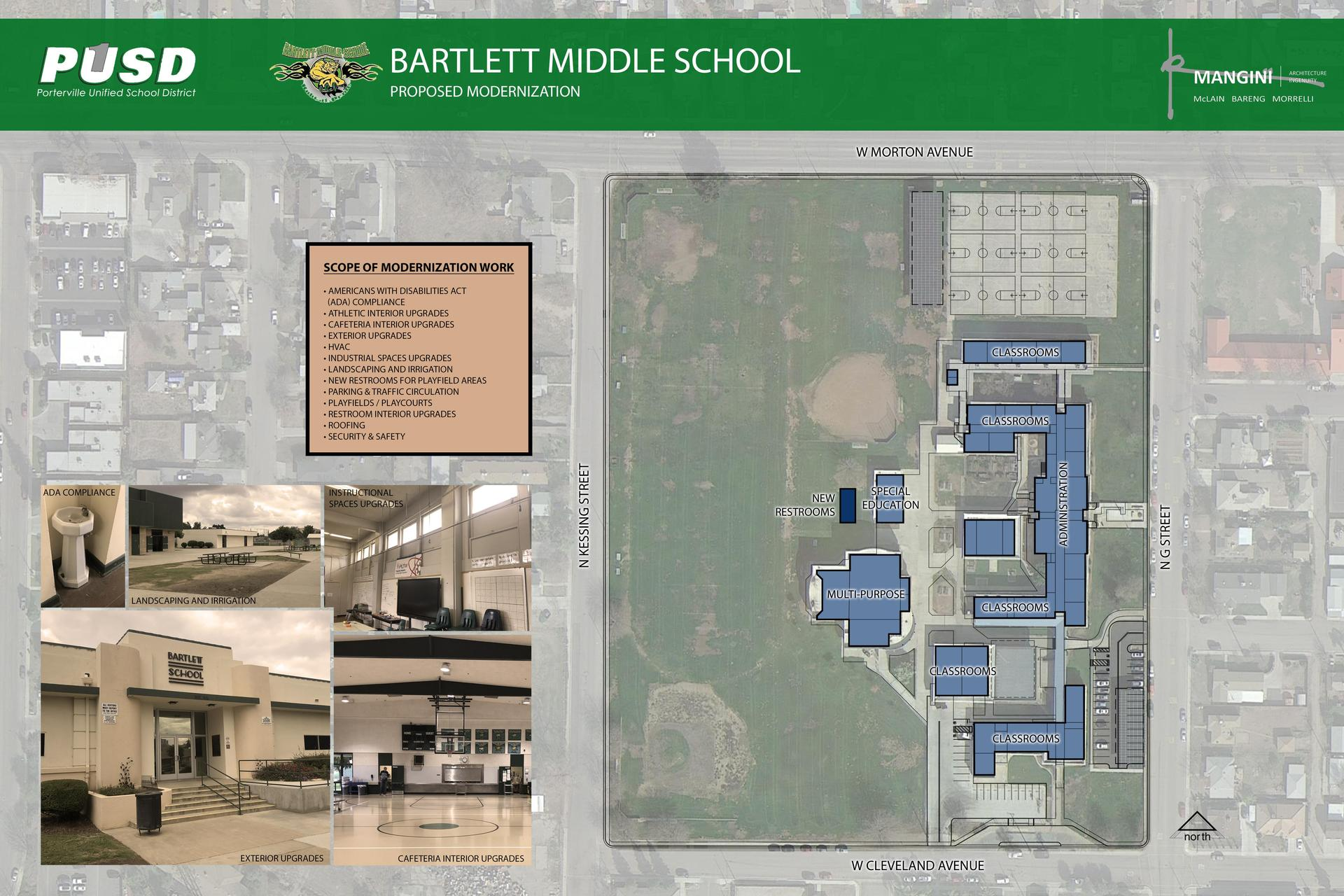 Bartlett Modernization