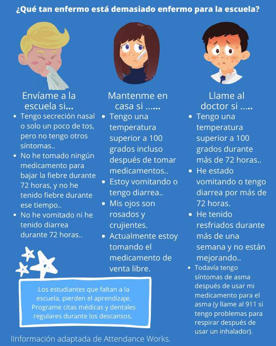 How sick is too sick for school in Spanish.
