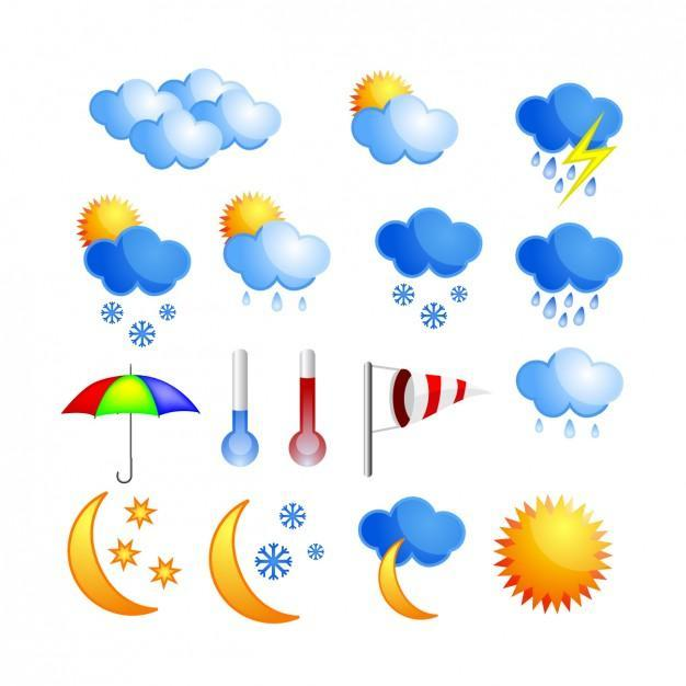 images of types of weather