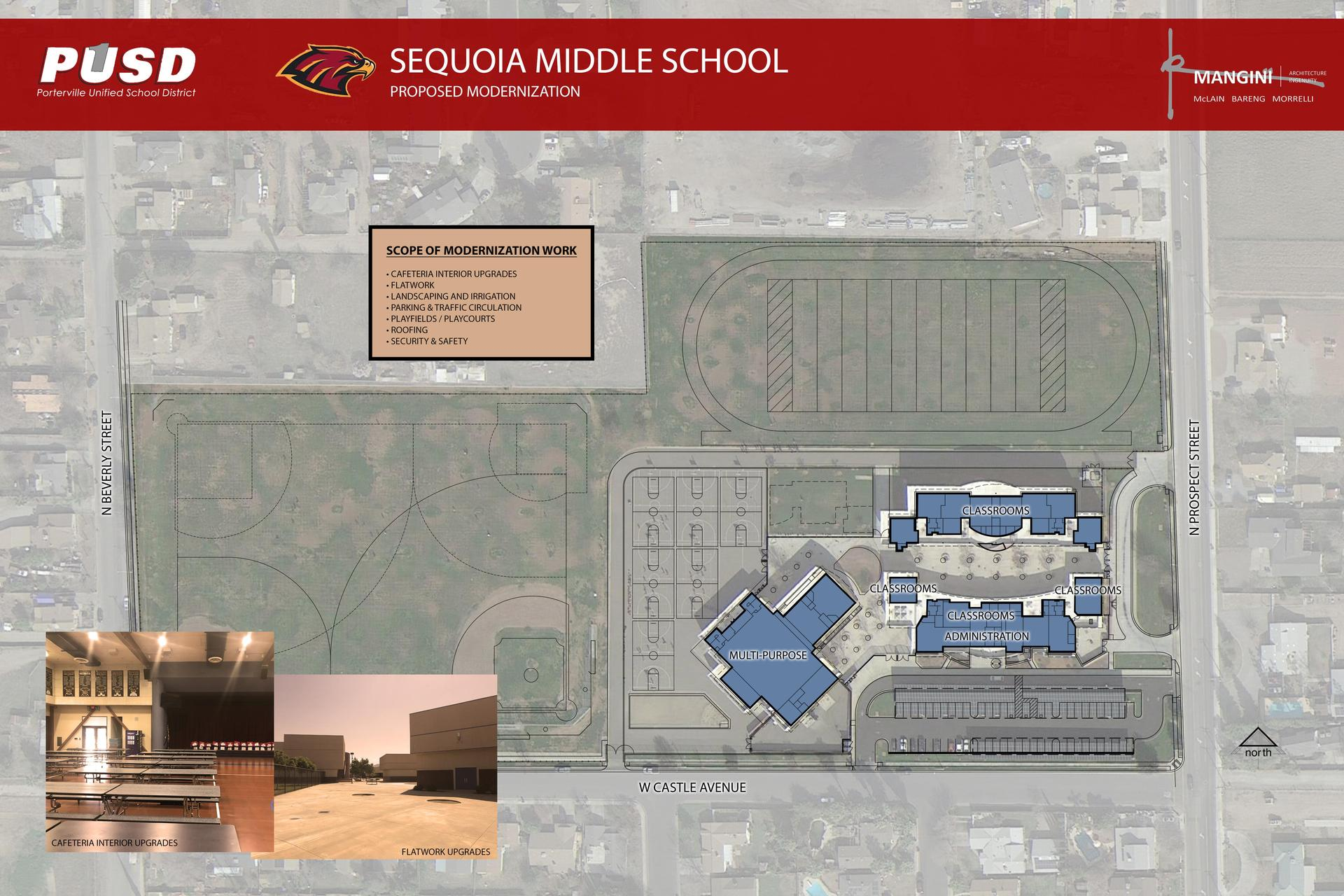 Sequoia Modernization Project