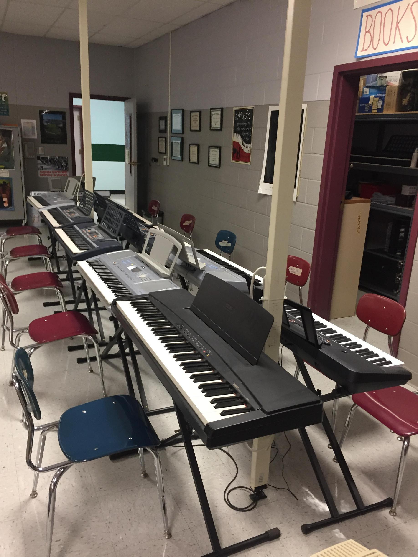 RSE Keyboard Lab