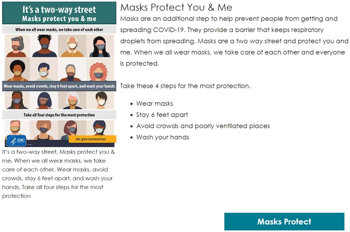 Masks Protect