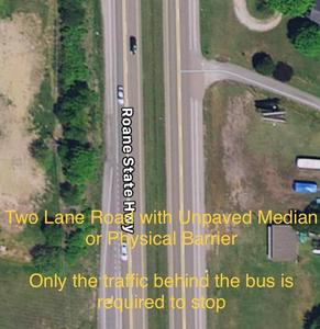 Multi-Lane Road with Unpaved Median or Physical Barrier - Traffic behind the bus must stop; traffic on the opposite side of the road not required to stop.