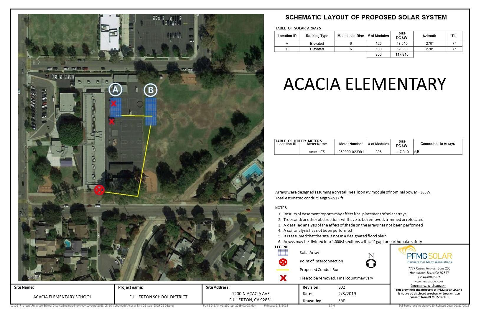 Acacia Elementary Schematic Layout of Proposed Solar System