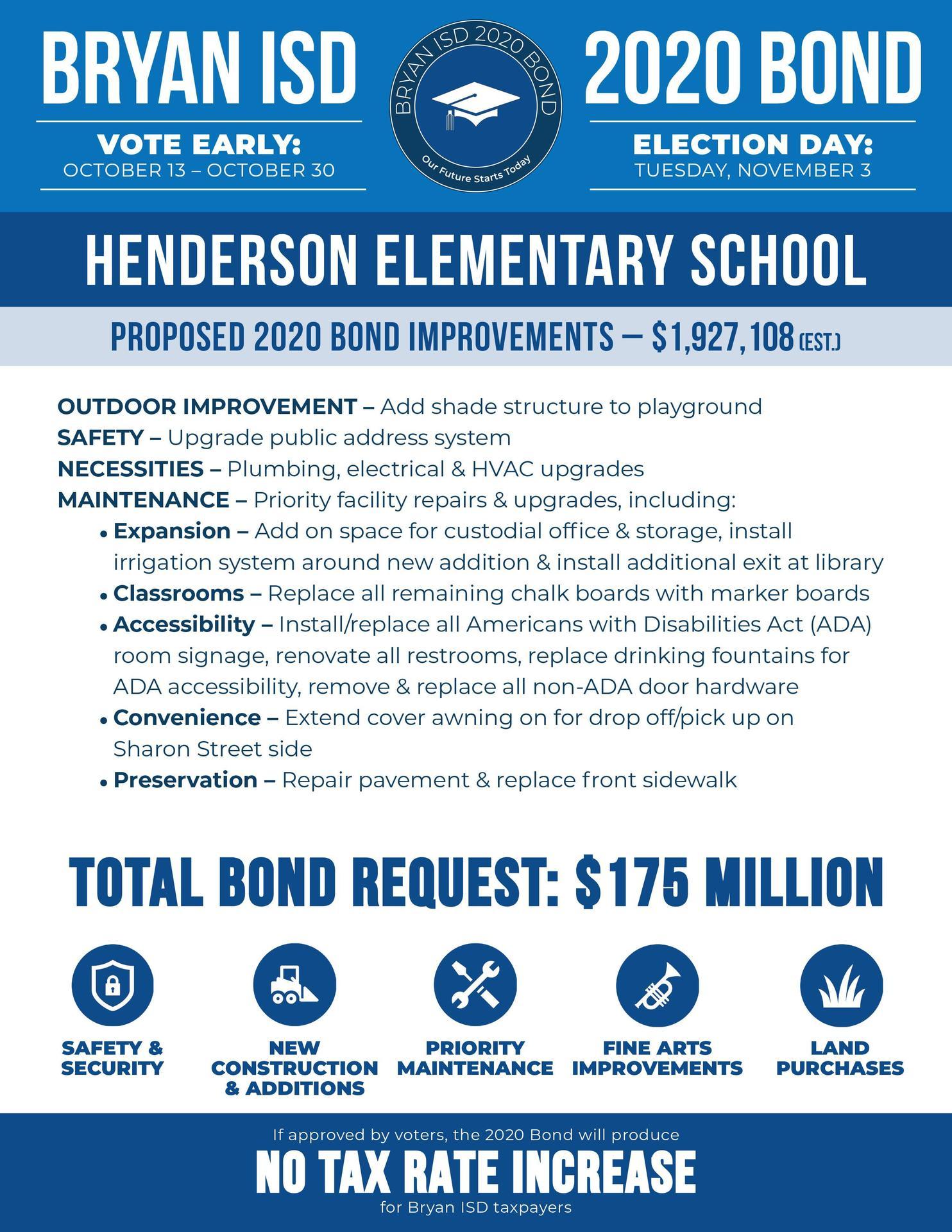 Henderson Elementary School Bond Information
