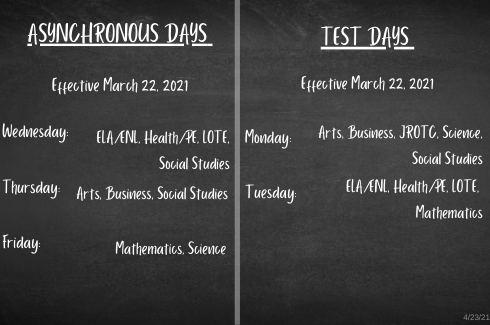 Asynchronous Days and Testing Days. Effective March 22, 2021. Wednesday:  ELA/ENL, Health/PE, LOTE, Social Studies. Thursday: Arts, Business, Social Studies. Friday:  Mathematics, Science. Testing Days. Effective March 22, 2021. Monday: Arts, Business, JROTC, Science, Social Studies. Tuesday: ELA/ENL, Health/PE, LOTE,  Mathematics.