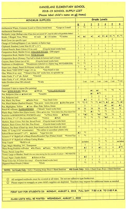 School Supply List 18-19.jpg