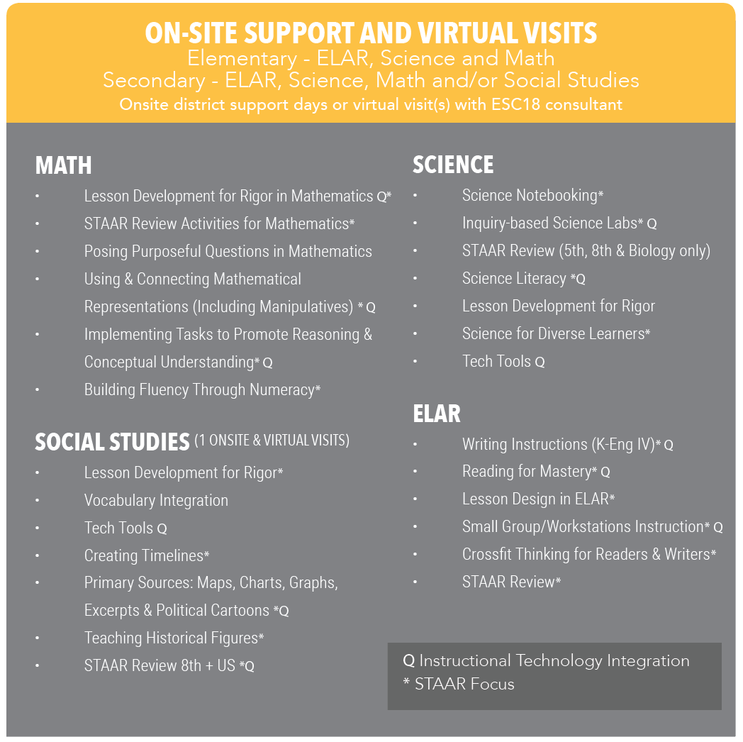 On-site Support and Virtual Visits