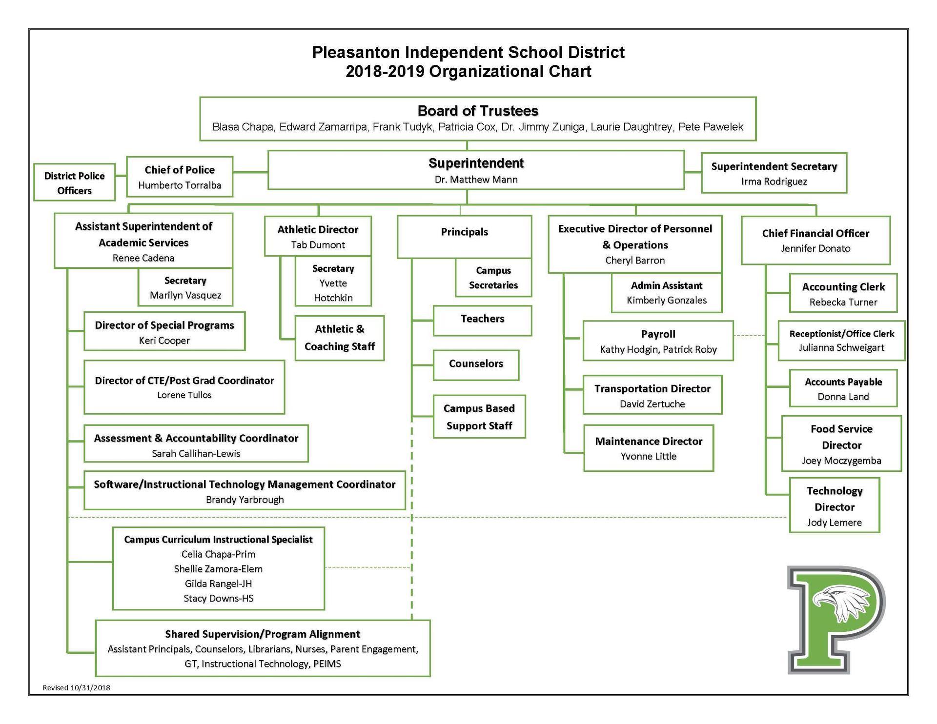 2018-2019 Organizational Chart