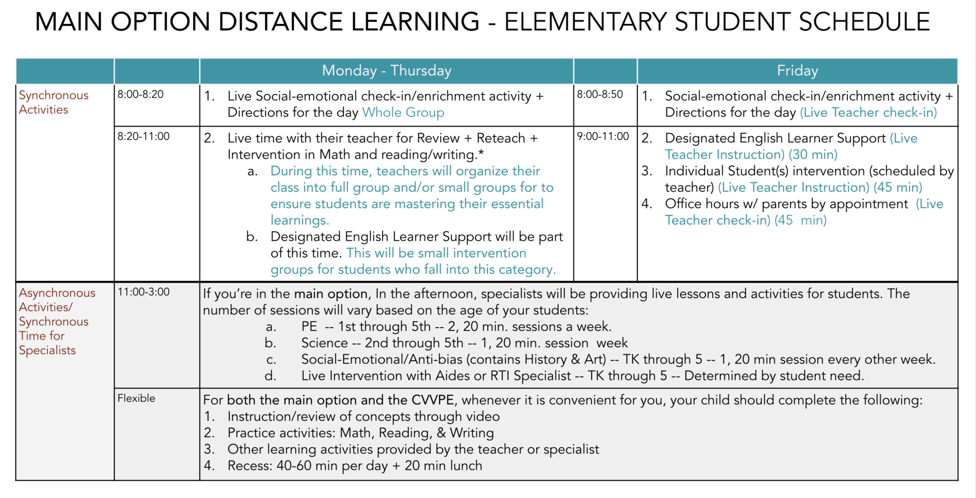 Main Option - Distance Learning - Elementary