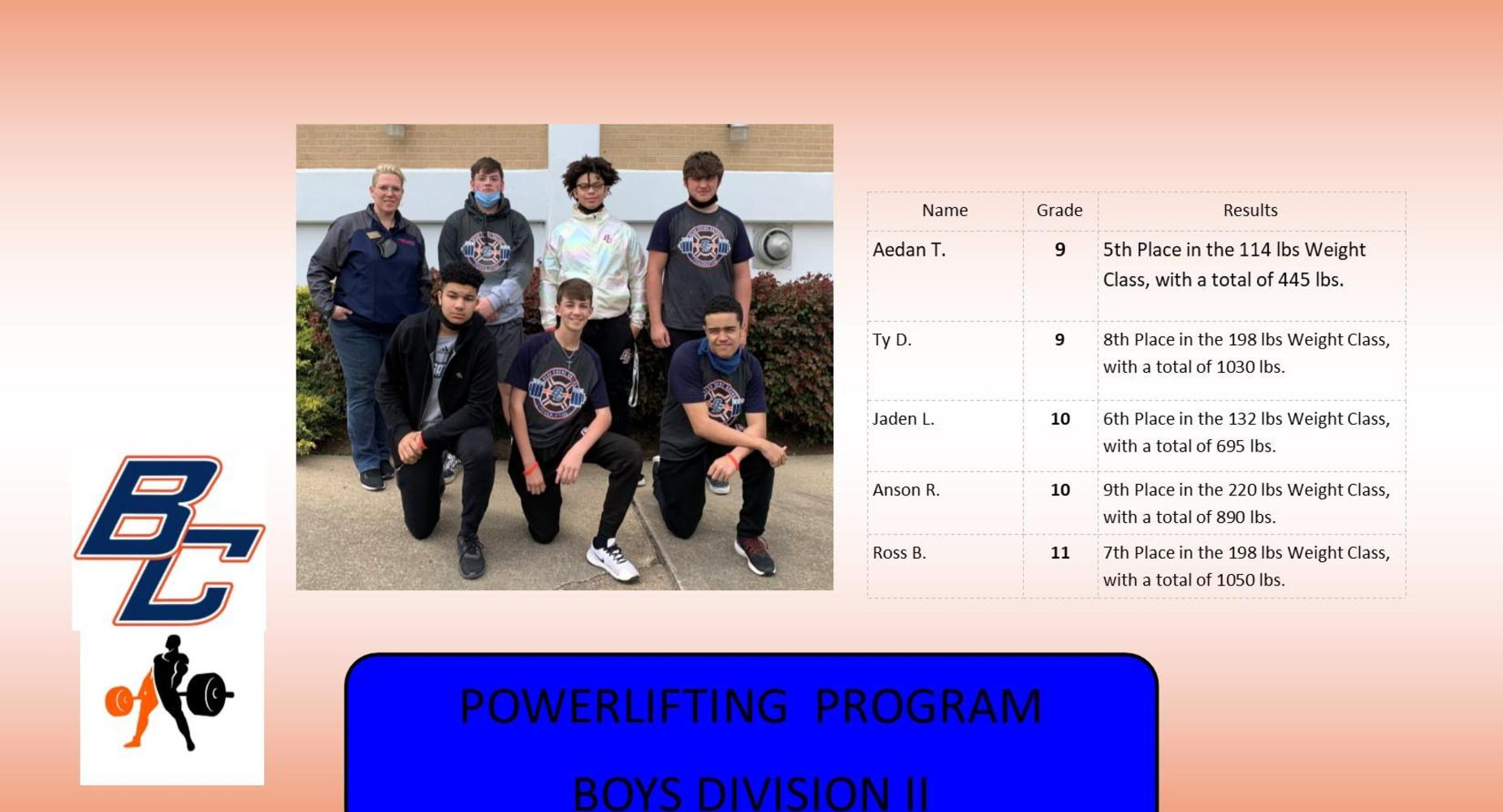 BCHS Boys Powerlifting Team Results