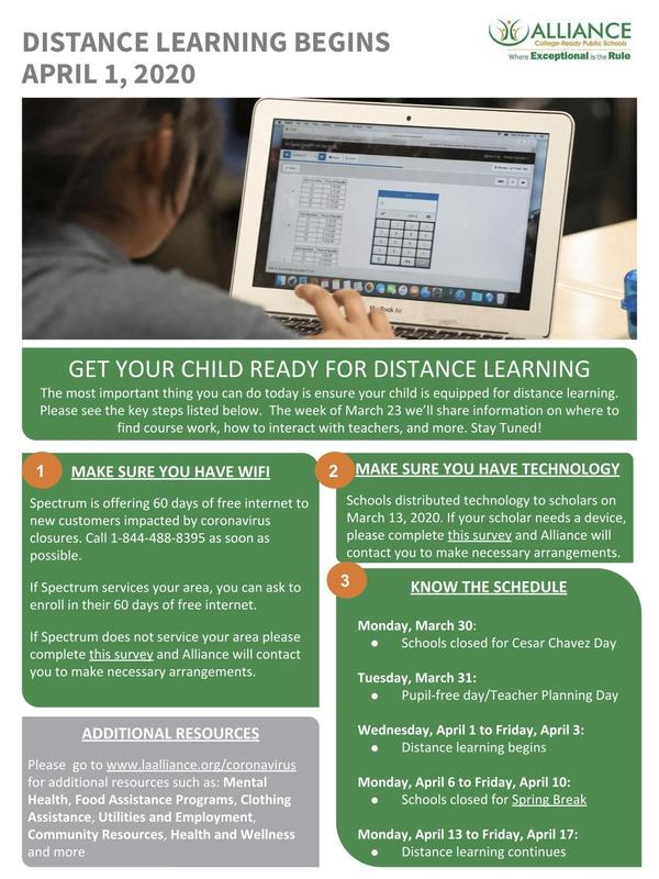 Distance Learning Checklist