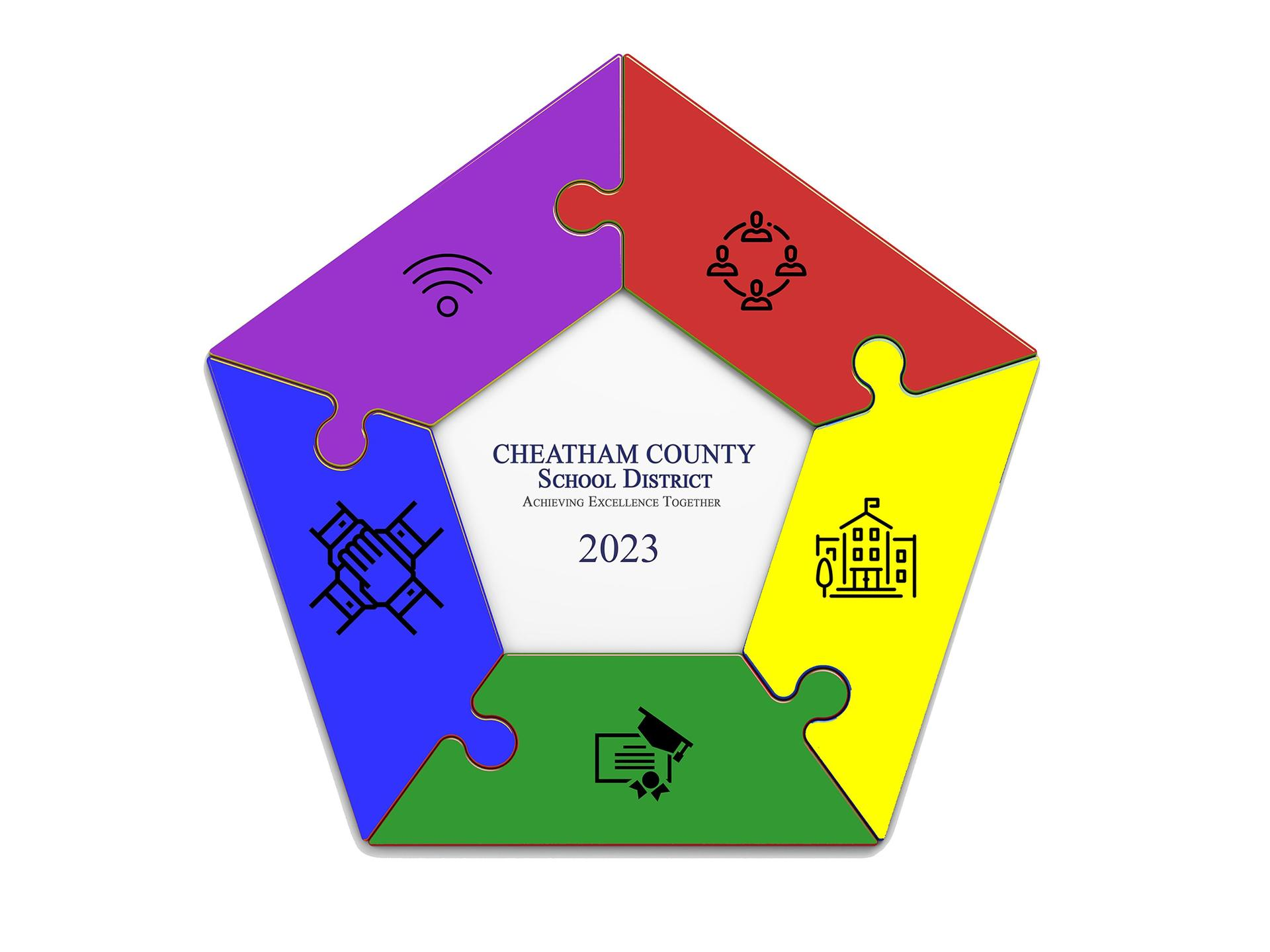 The Cheatham County School District's Five-Year Plan.