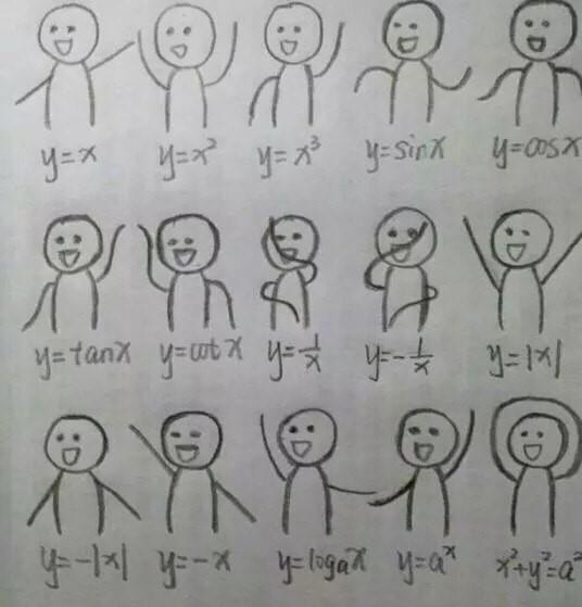 dances for the math functions
