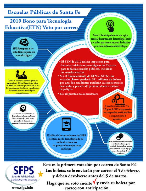 FINAL 2019 ETN infographic SPANISH.jpg