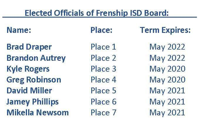Elected Officials of Frenship ISD Board