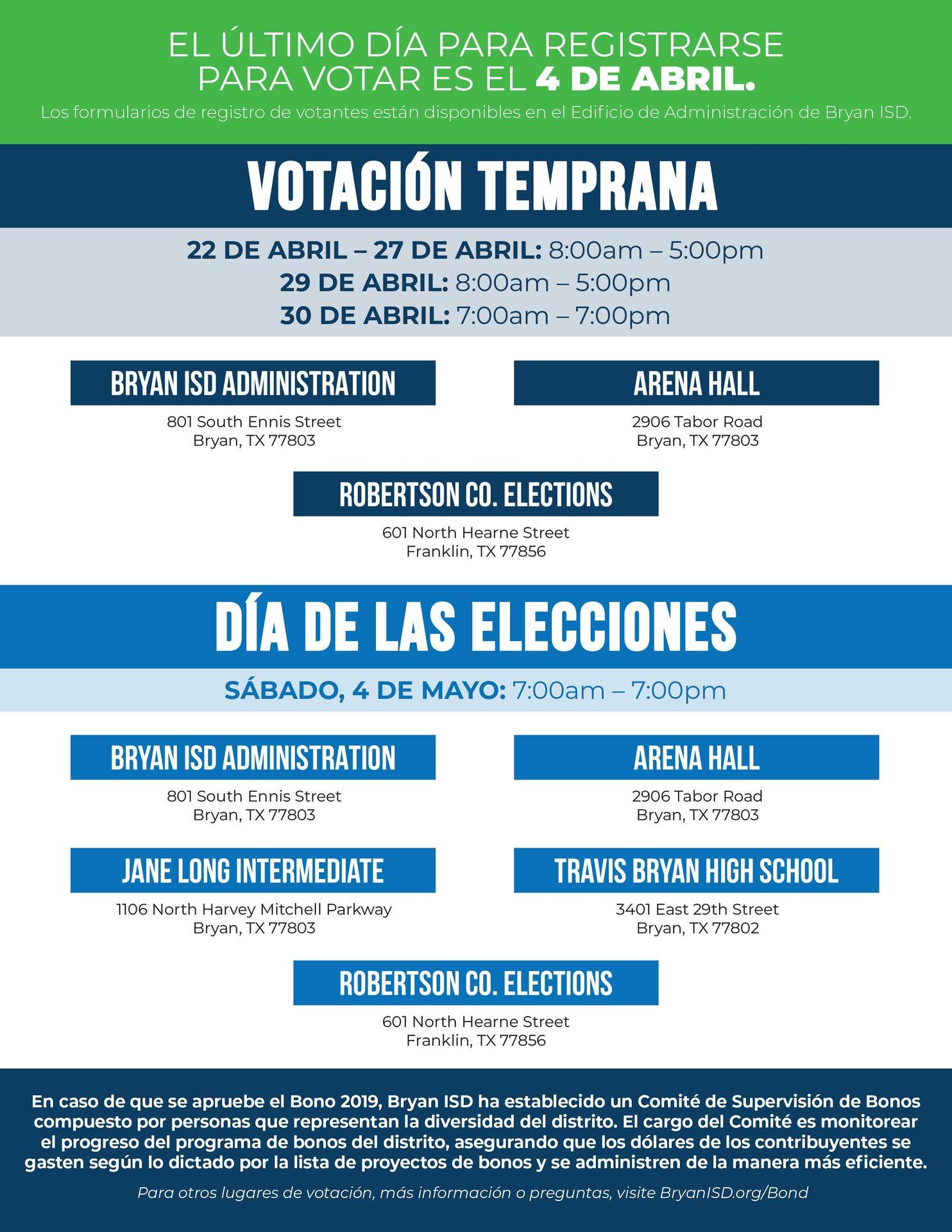Voting Information in Spanish