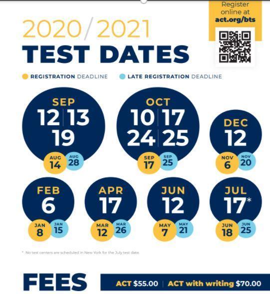ACT Testing Dates