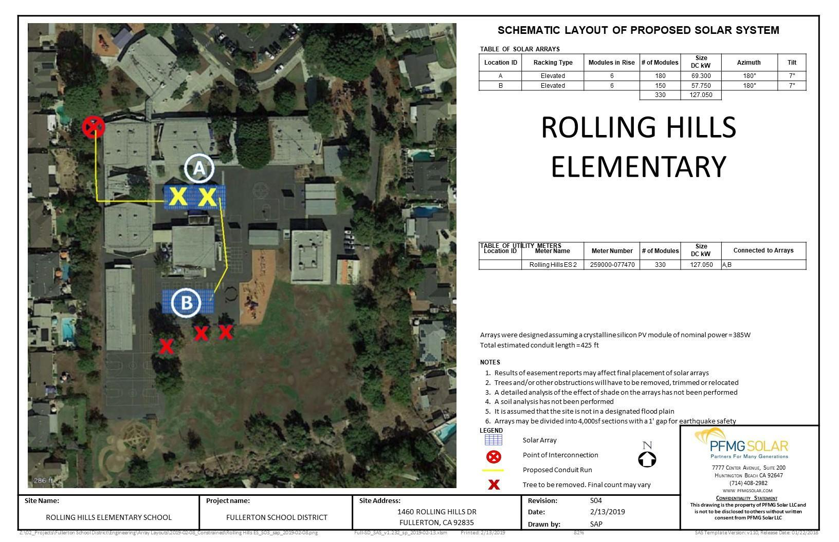 Rolling Hills Elementary Schematic Layout of Proposed Solar System