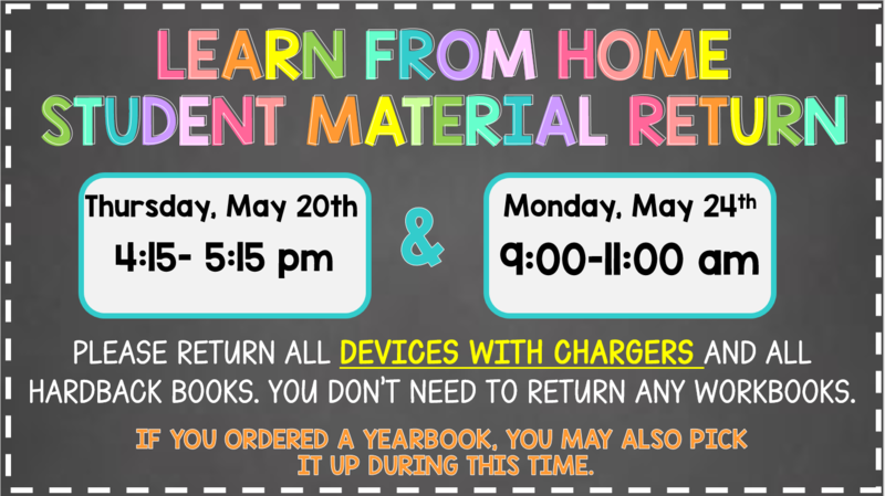 LFH Material Return