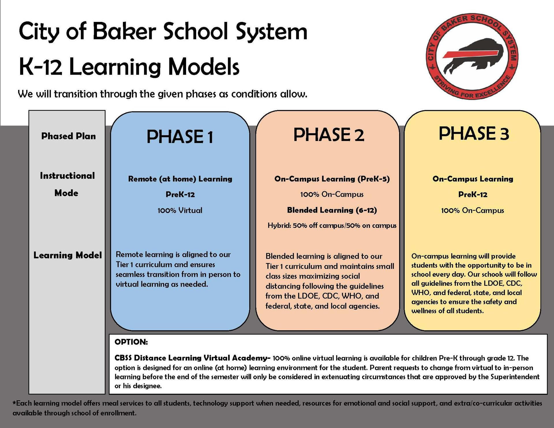 a graphic poster showing the City of Baker School System Re-opening Plan