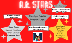 AR STARS up to March 2021.PNG