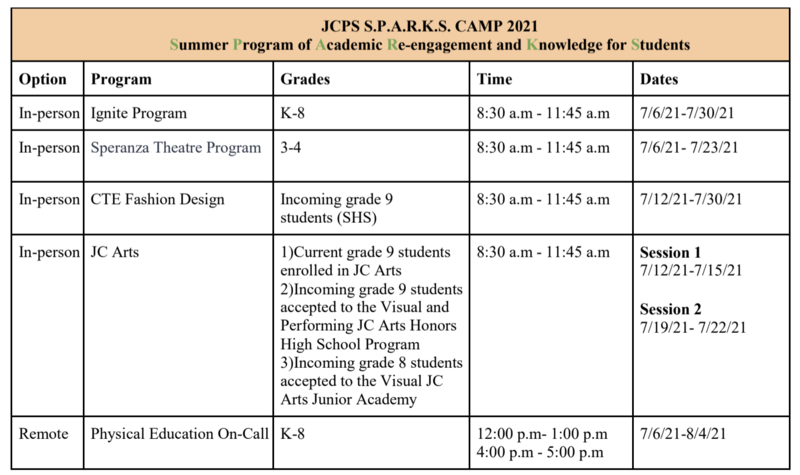 JCPS S.P.A.R.K.S. SUMMER CAMP Featured Photo