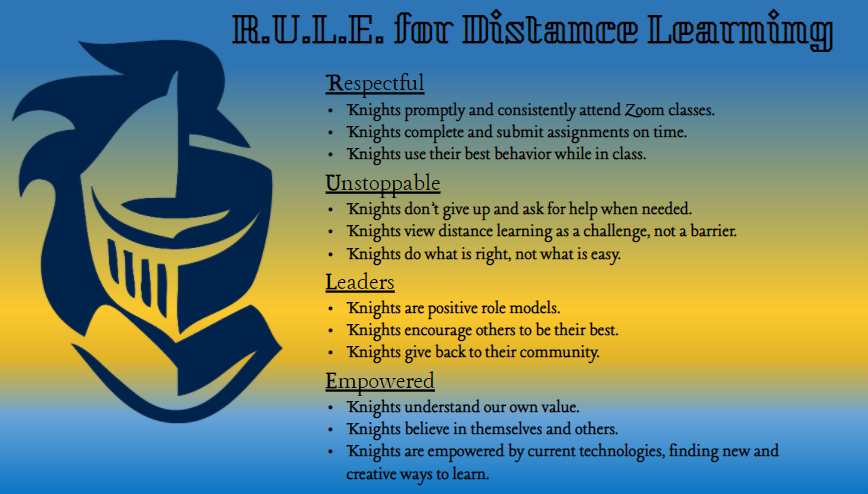 Knights Rule Sign