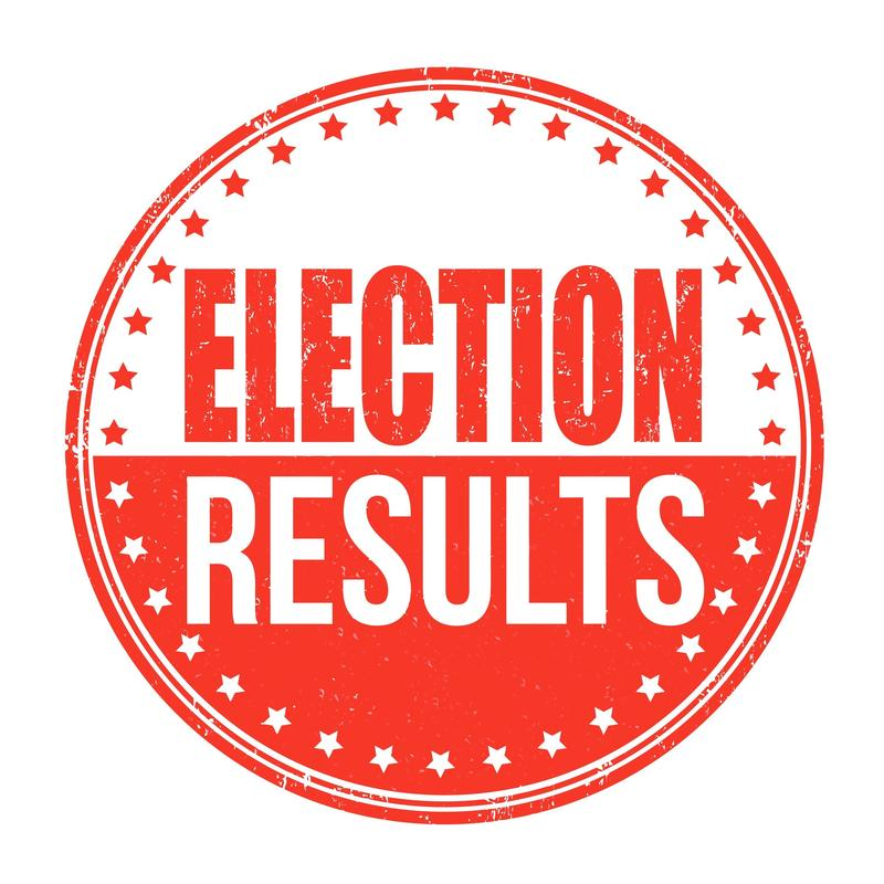 Wimberley ISD 2018 Election Results Thumbnail Image