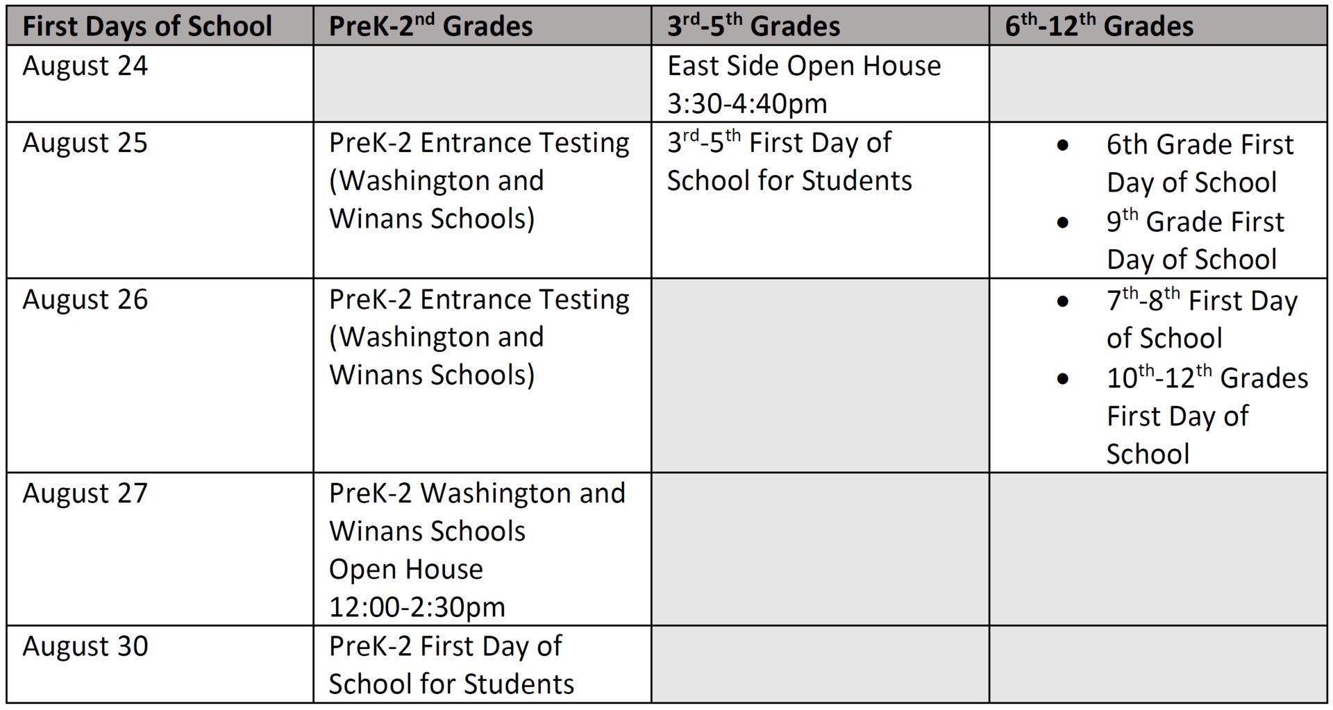 Winans Back to School Chart