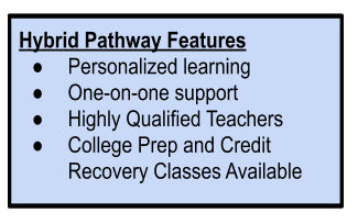 Hybrid Pathway Features