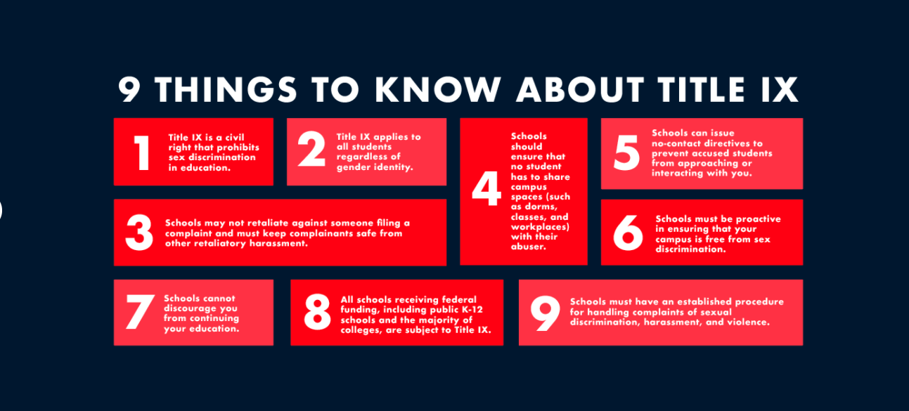 9 Things to Know about Title IX Logo