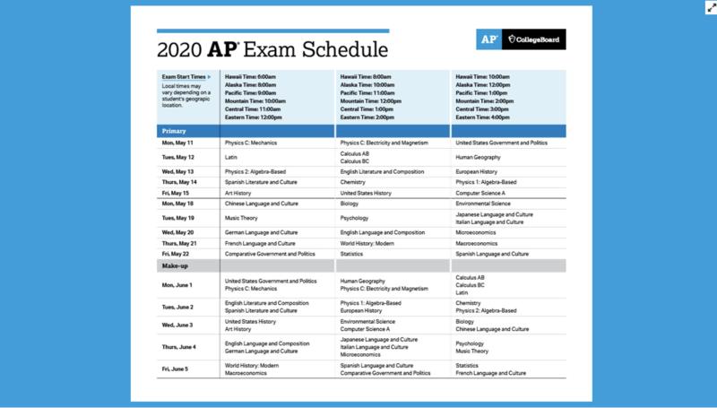 AP Testing Dates Thumbnail Image