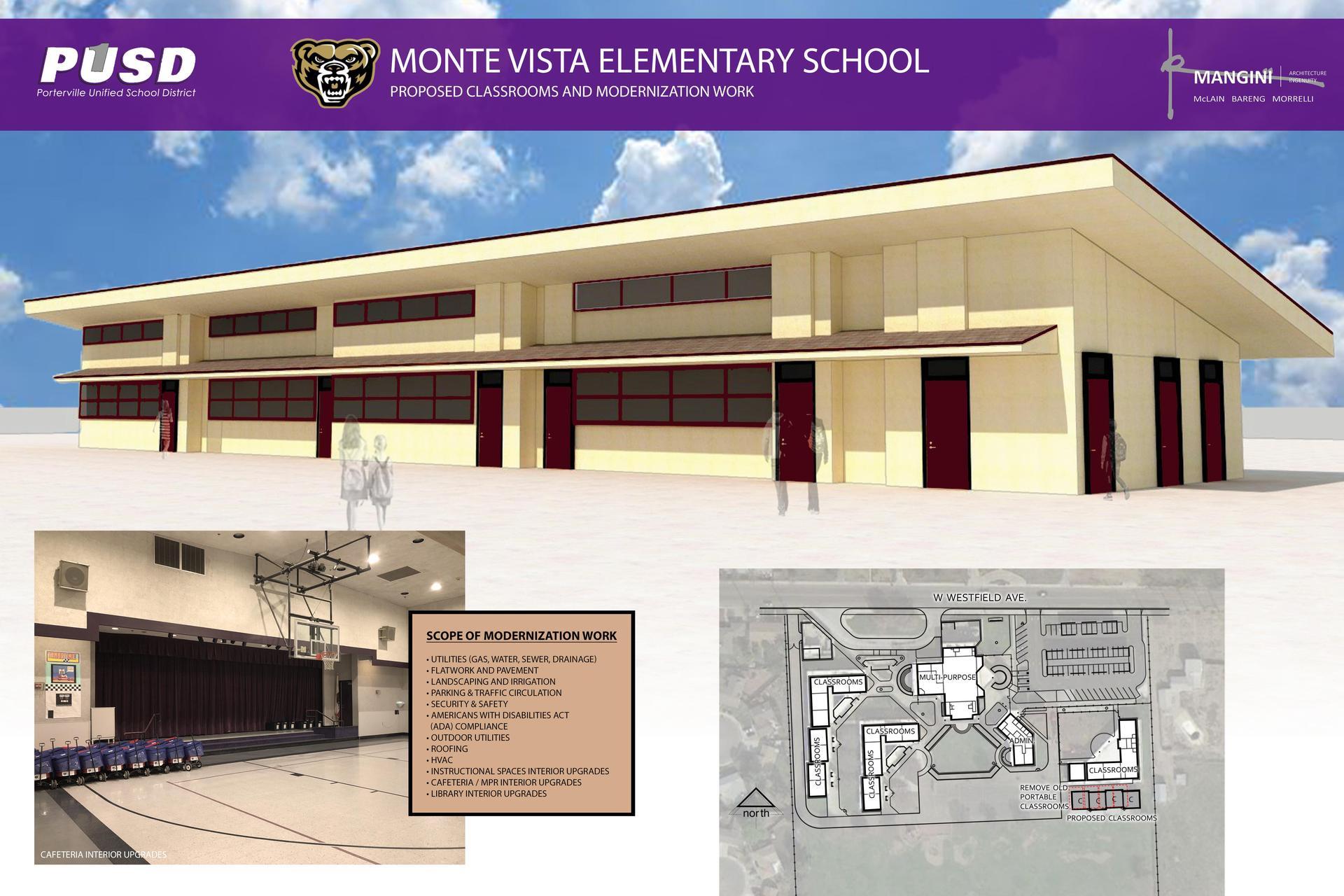 Monte Vista Modernization Project