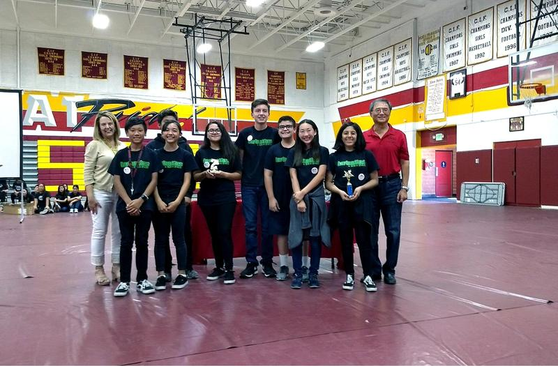8th Grade Lorbotics Featured Photo