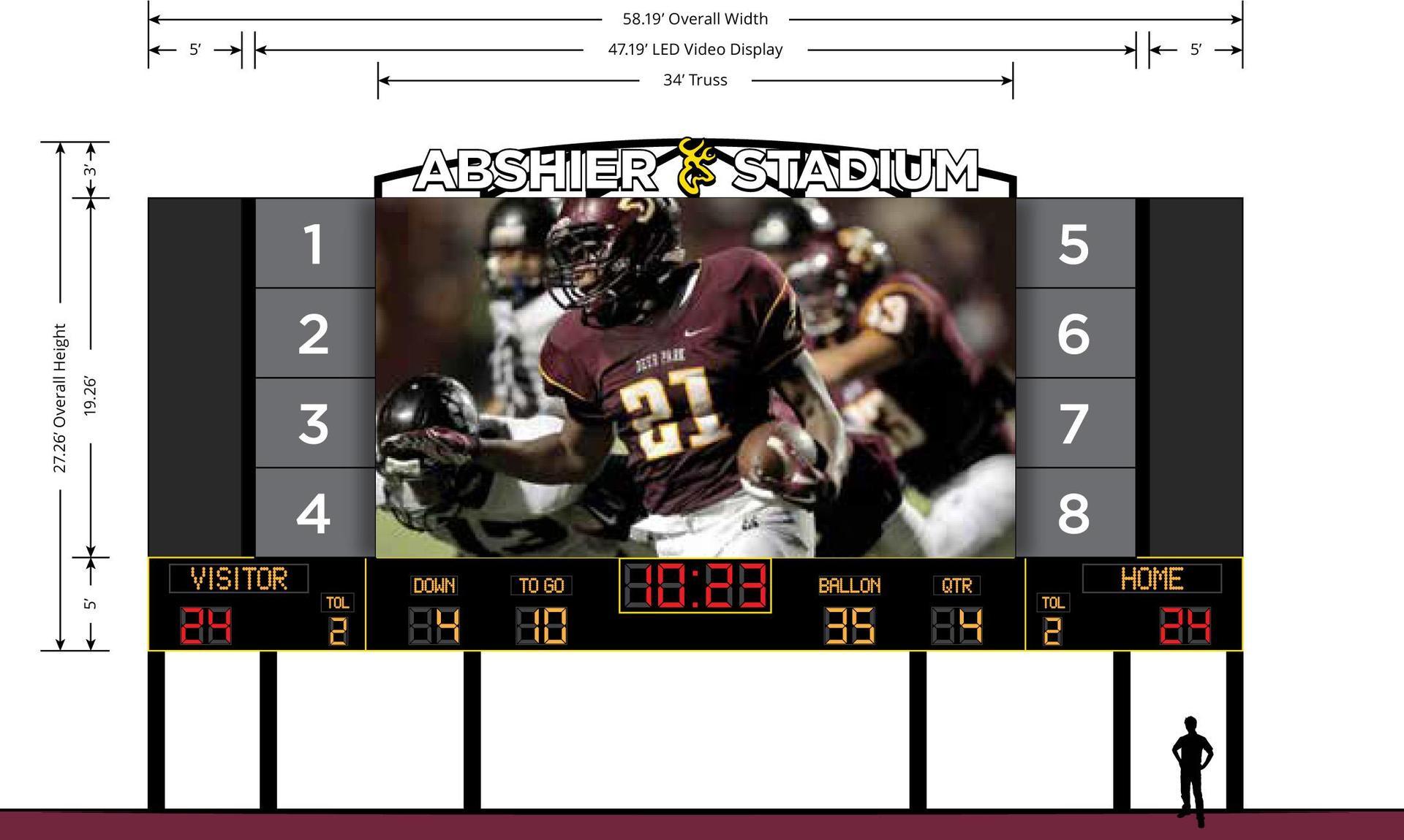 DPISD Scoreboard dimensions