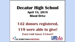 DHS Blood Drive Results