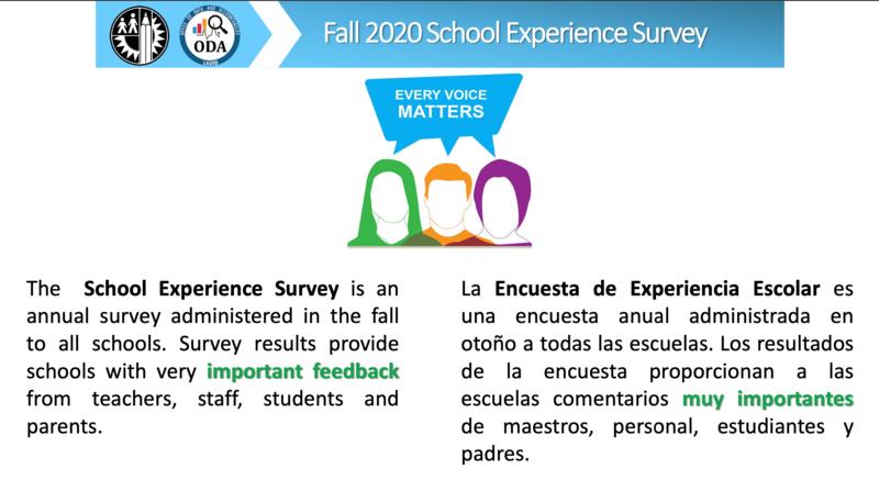 School Experience Survey (Encuesta de Experiencia Escolar) Click LInk (Haga clic en el enlace) Featured Photo