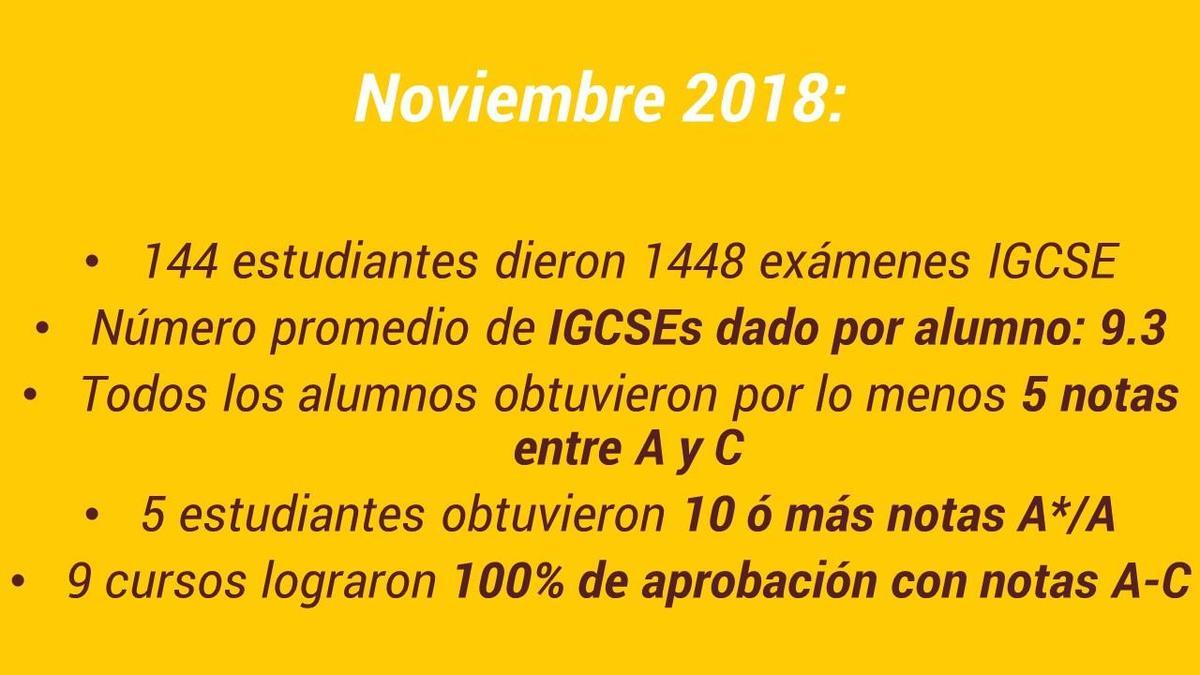 Resultados IGCSE 2018