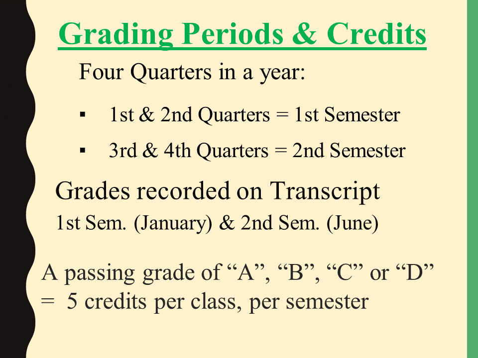 Grading Period and Credits power point slide