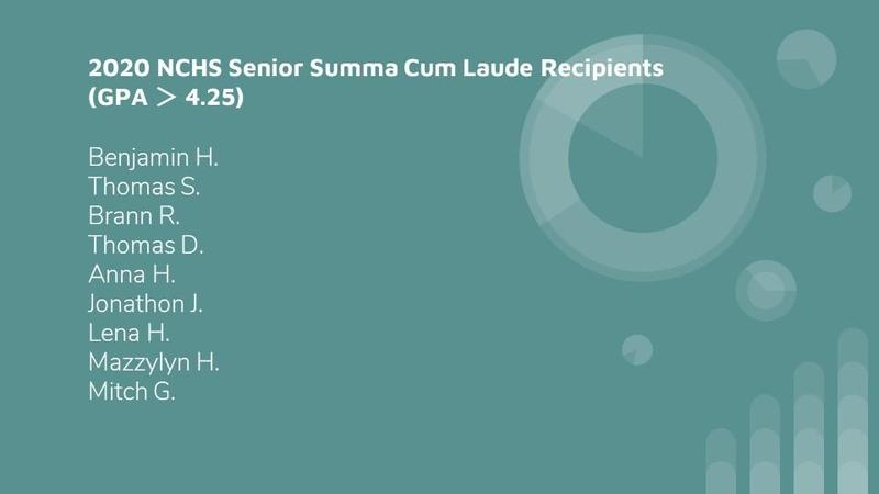 2019-2020 Summa Cum Laude Recipients, Newton-Conover High School