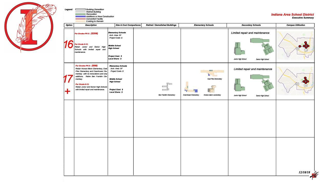 IASD Building Options Grid  page 5
