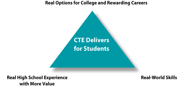 Career Pathways Program Counseling Caldwell High