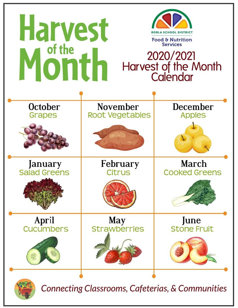 Harvest of the Month schedule