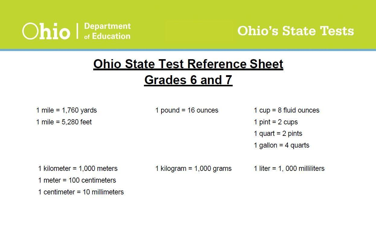 6th & 7th grade reference sheet